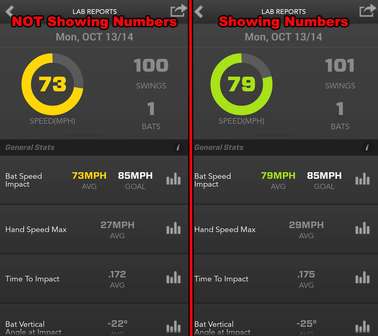 Buster Posey Experiment: Zepp Baseball App comparison