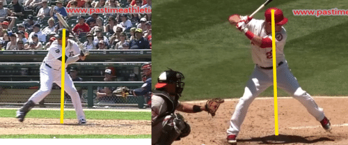 Victor Martinez & Mike Trout head movement during stride