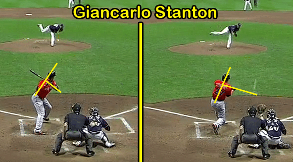 Giancarlo Stanton: 90-degree angle bat to spine rule from the backside.