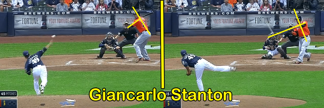 Giancarlo Stanton: 90-degree bat to spine rule using video analysis software