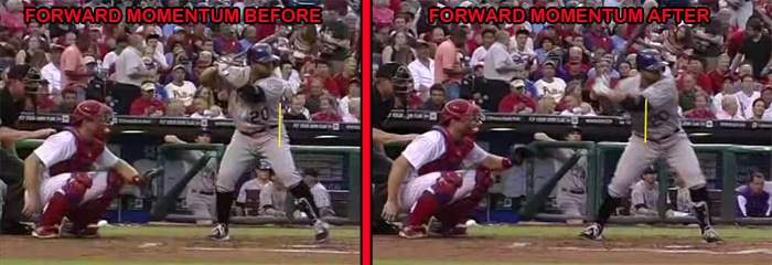 Wilin Rosario Baseball Batting Tips: Forward Momentum