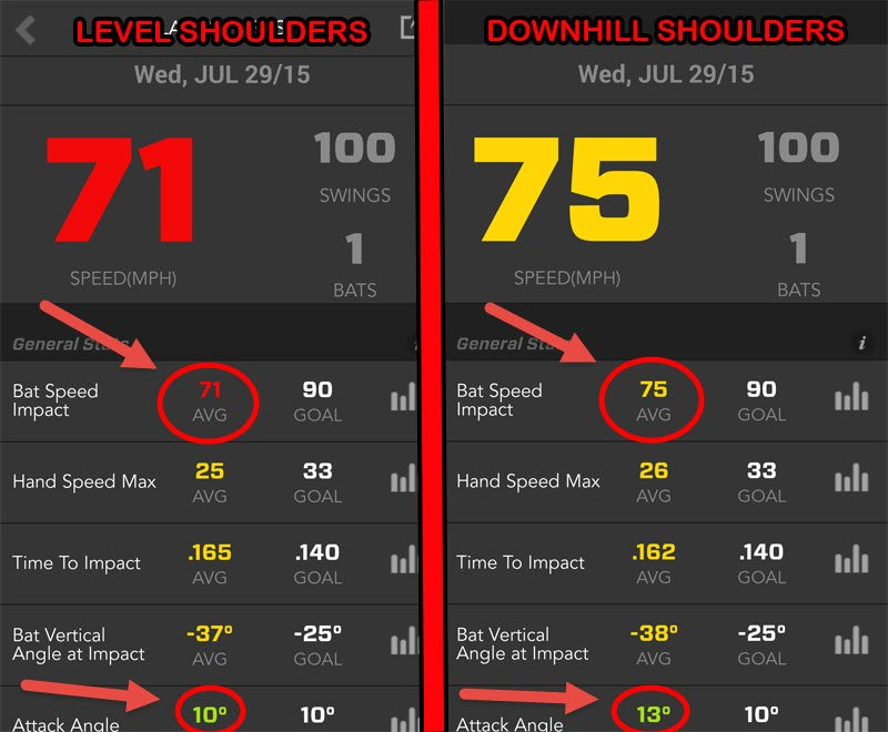 Baseball Swing Load: Zepp Screenshot of Shoulder Angle Experiment