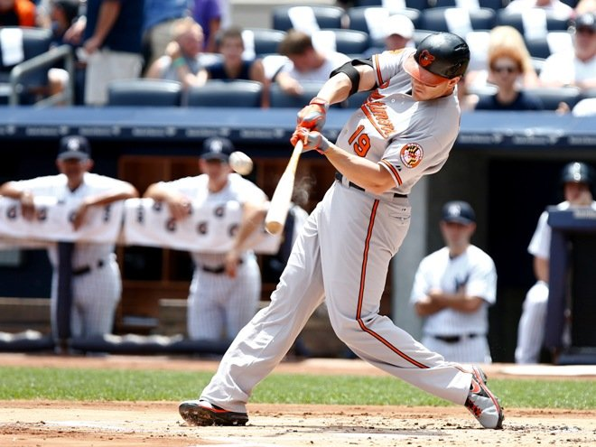 Baseball Swing Plane: Chris Davis