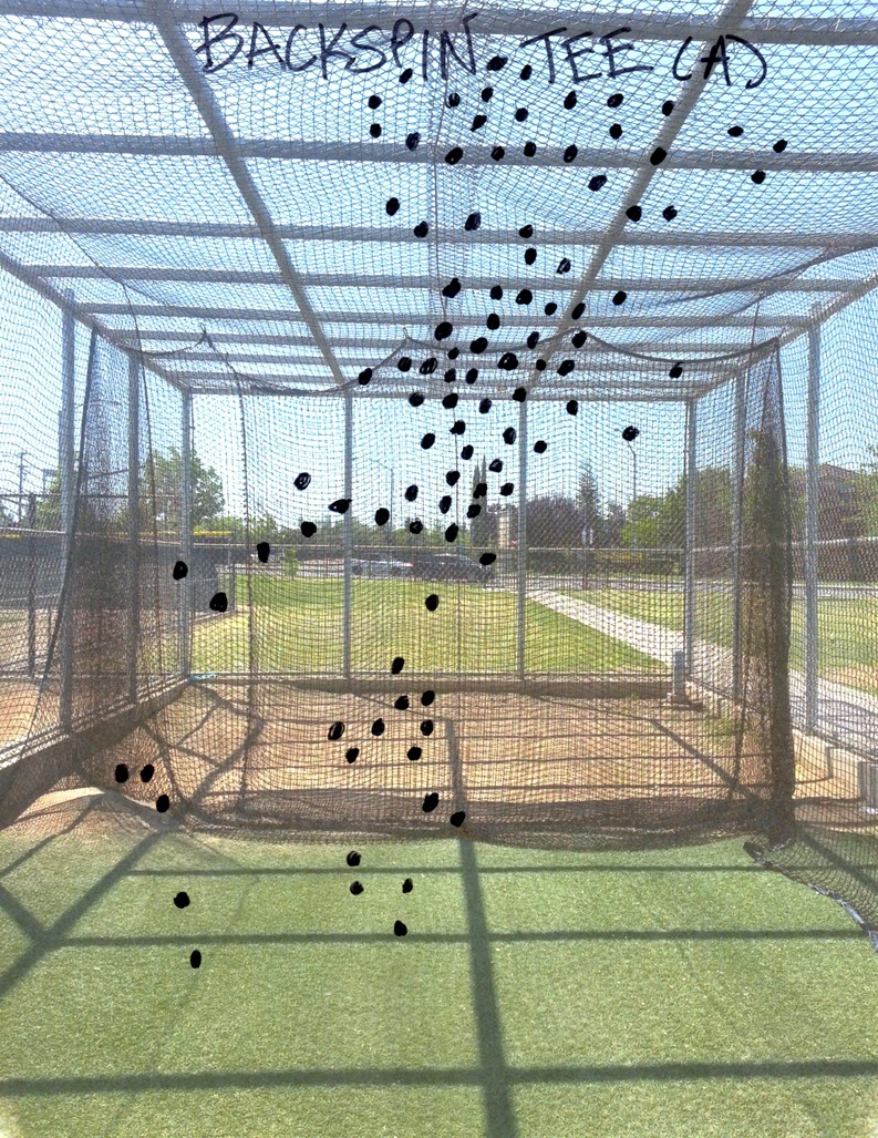 Baseball Batting Cage Drills: BackSpin Tee Spray Chart