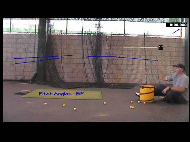 Effective Velocity: Pitch Angles