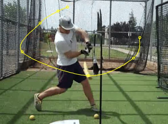 Baseball Hitting Drills for Little League: Bat Path