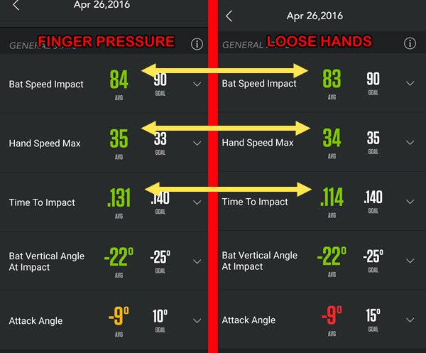 Baseball Hitting Drills For Little League: Finger Pressure Zepp Experiment