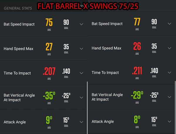 Fundamental Baseball: Swing Experiment