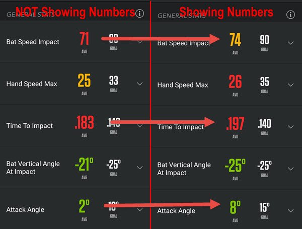 'Showing' v. 'NOT Showing' Numbers to Pitcher Zepp Numbers
