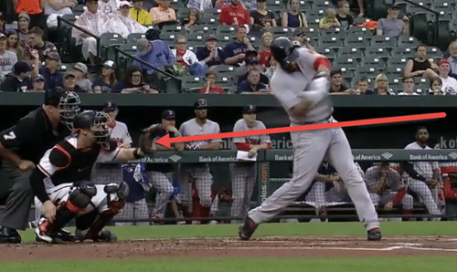 JD Martinez Swing Analysis