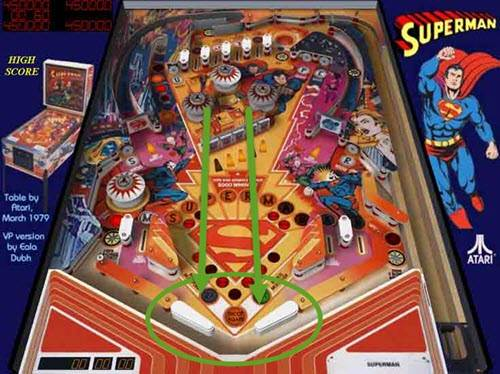 Superman Pinball Machine