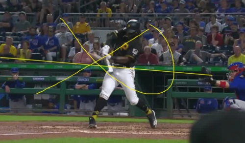 Josh Bell Swing Breakdown