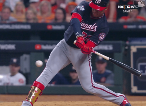 Juan Soto Swing Analysis
