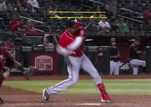 Anthony Rendon Swing Analysis: Get Shorter, Stay Shorter